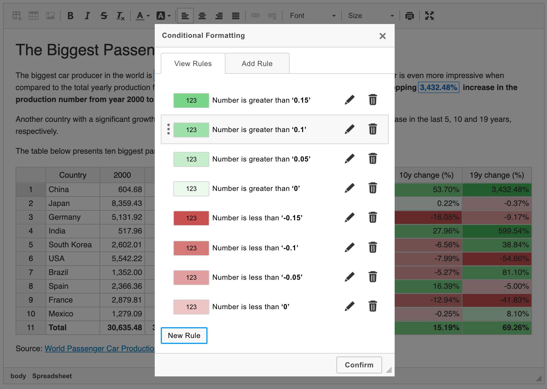 Conditional formatting in CKEditor 4 Spreadsheets.