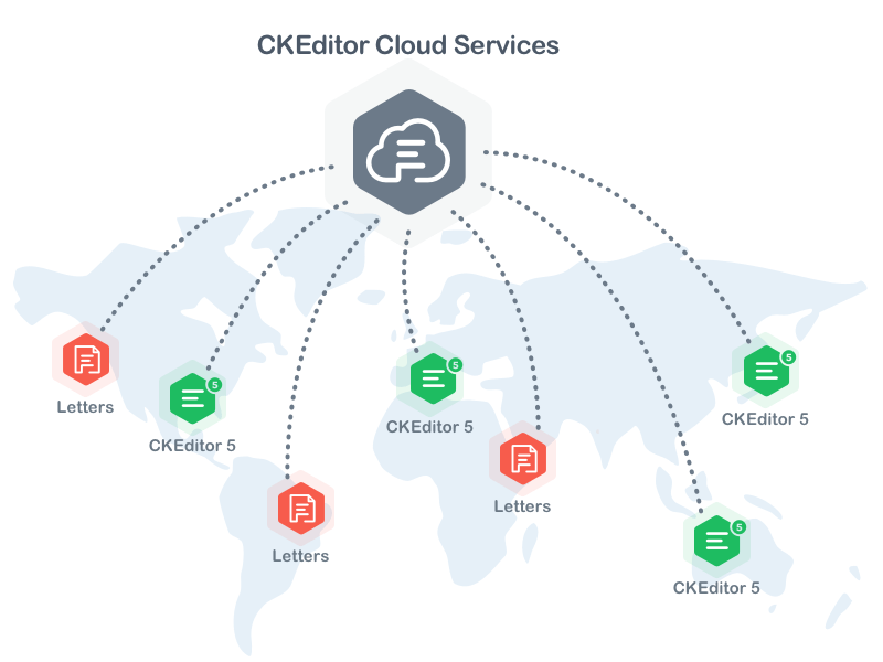 CKEditor Cloud Services