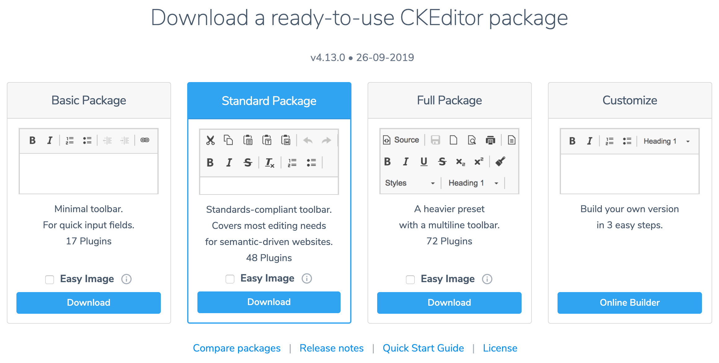 Quick Start Guide - CKEditor 4 Documentation