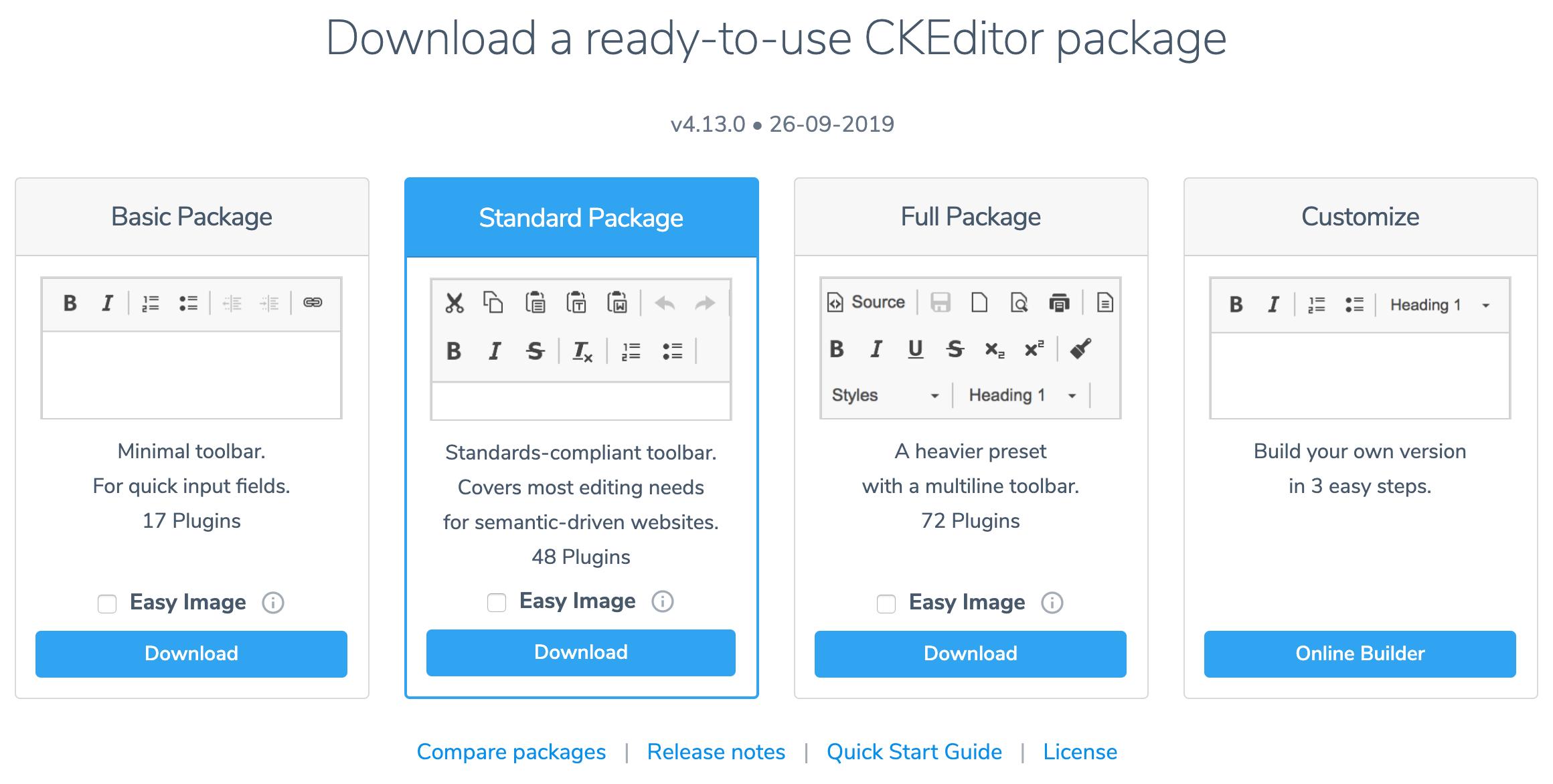 Quick Start Guide - CKEditor 4 Documentation